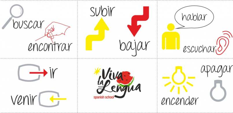 (English) Tips to learn Spanish verbs